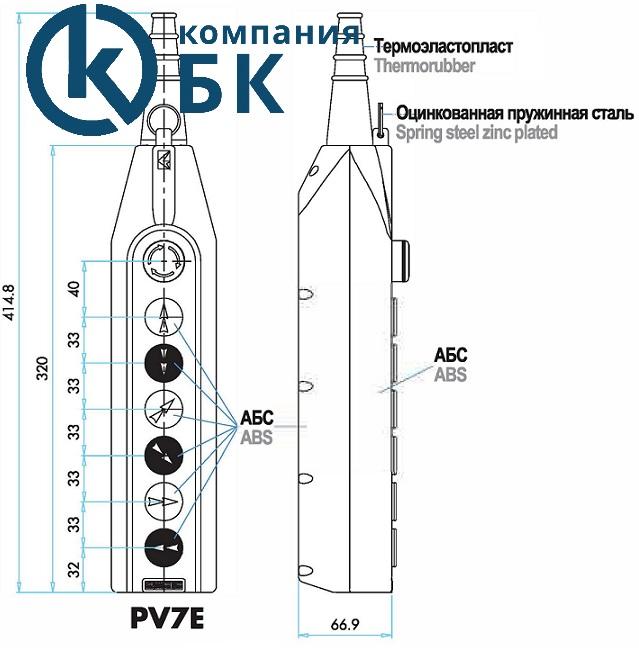 Габаритные размеры подвесного пульта управления PV7.