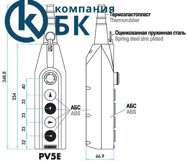 Габаритные размеры подвесного пульта управления PV5.