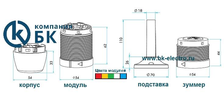 Габаритные размеры составных частей колонны