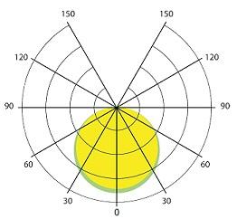 КСС (Д) косинусная 120°