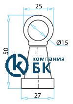 Размеры консоли выключателя