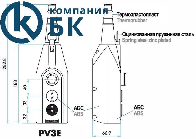 Габаритные размеры подвесного пульта управления PV3.