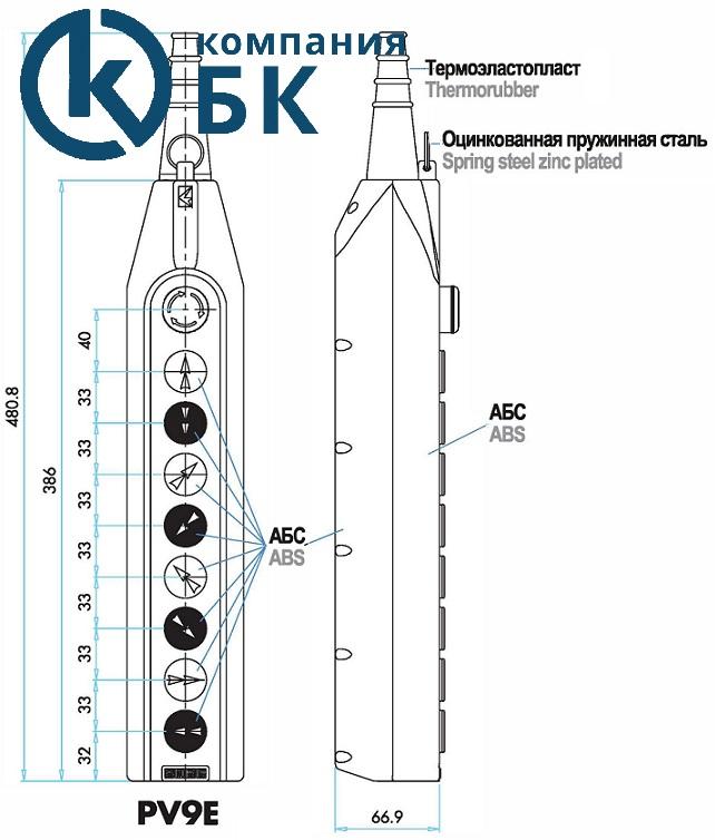 Габаритные размеры подвесного пульта управления PV9.