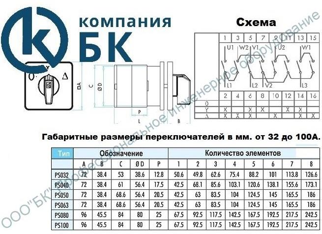 Габаритные размеры и схема эл. цепи переключателей PSA Звезда/треугольник 32-100А.