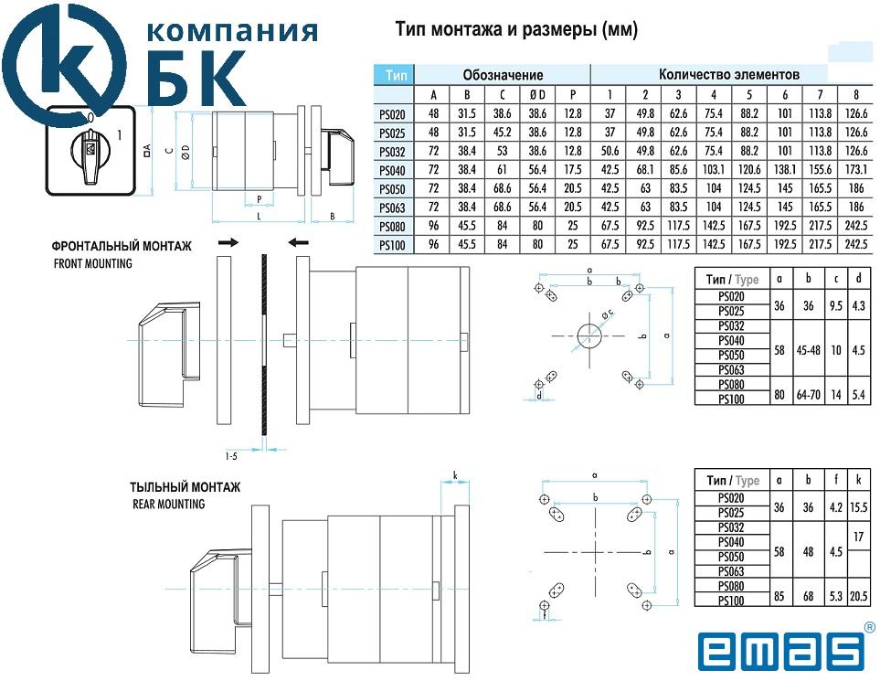 Тип монтажа и размеры кулачковых переключателей EMAS.